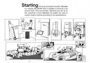 Genesis auto che si stampa in 3d 02